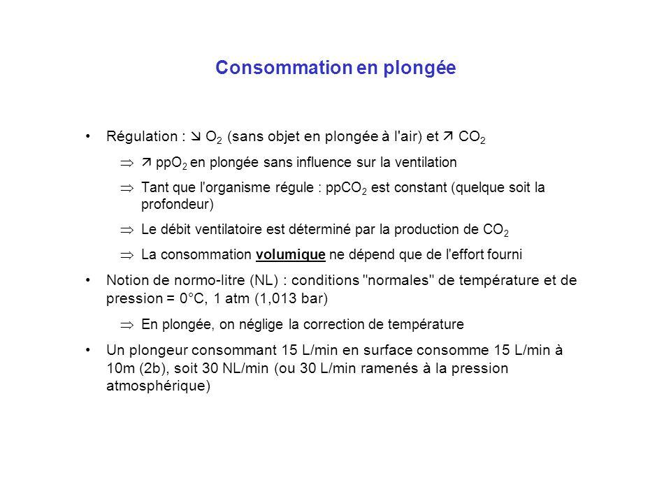 Consommation en plongée Régulation : O 2 (sans objet en plongée à l'air) et CO 2 ppO 2 en plongée sans influence sur la ventilation Tant que l'organis