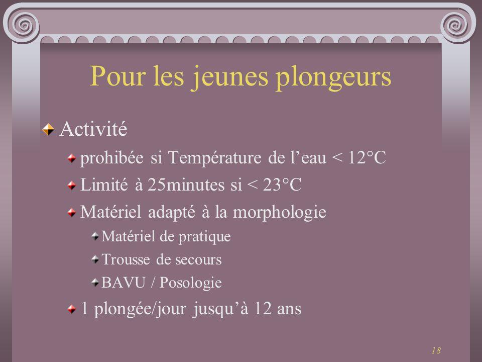 18 Pour les jeunes plongeurs Activité prohibée si Température de leau < 12°C Limité à 25minutes si < 23°C Matériel adapté à la morphologie Matériel de