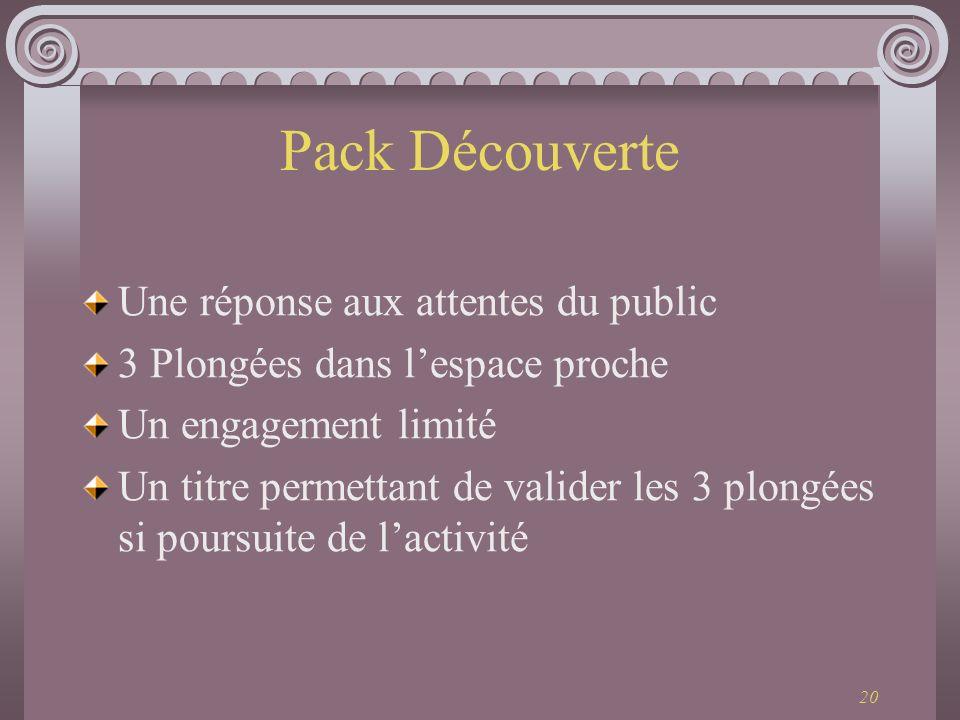 20 Pack Découverte Une réponse aux attentes du public 3 Plongées dans lespace proche Un engagement limité Un titre permettant de valider les 3 plongée