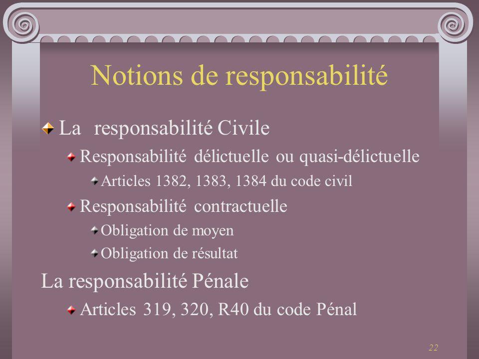 22 Notions de responsabilité La responsabilité Civile Responsabilité délictuelle ou quasi-délictuelle Articles 1382, 1383, 1384 du code civil Responsa