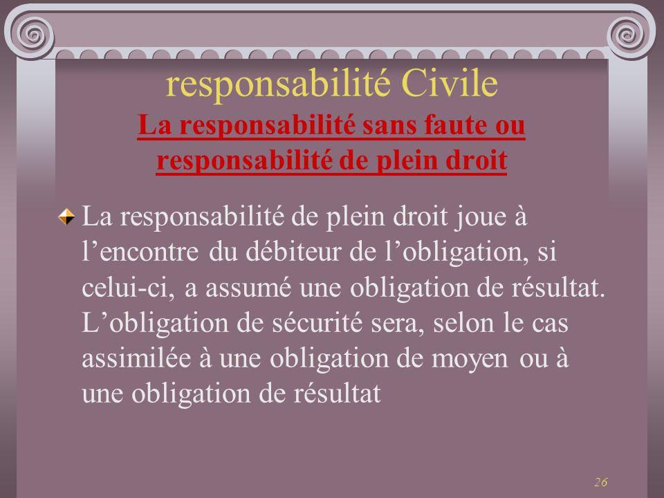 26 responsabilité Civile La responsabilité sans faute ou responsabilité de plein droit La responsabilité de plein droit joue à lencontre du débiteur d