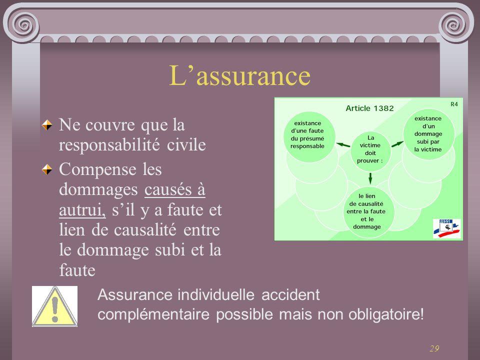 29 Lassurance Ne couvre que la responsabilité civile Compense les dommages causés à autrui, sil y a faute et lien de causalité entre le dommage subi e