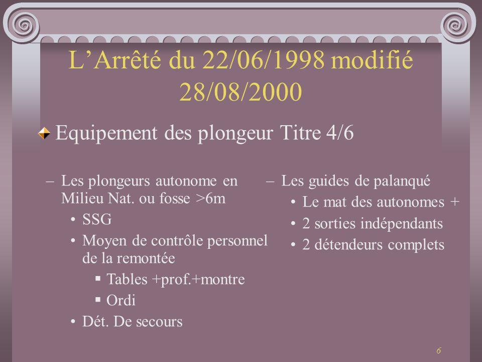 6 LArrêté du 22/06/1998 modifié 28/08/2000 Equipement des plongeur Titre 4/6 –Les plongeurs autonome en Milieu Nat. ou fosse >6m SSG Moyen de contrôle