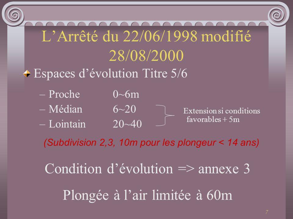 7 LArrêté du 22/06/1998 modifié 28/08/2000 Espaces dévolution Titre 5/6 –Proche 0~6m –Médian 6~20 –Lointain 20~40 Extension si conditions favorables +