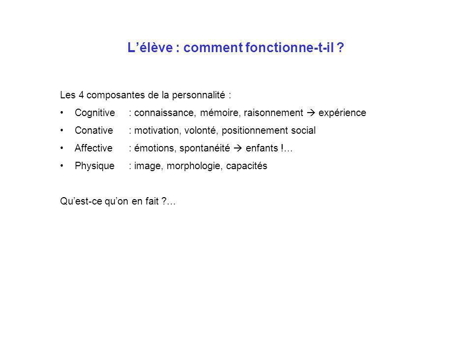 La discipline : 3 axes de compétences pratiques Ventilation AppuisPropulsion Sur quel axe se situe lexercice .