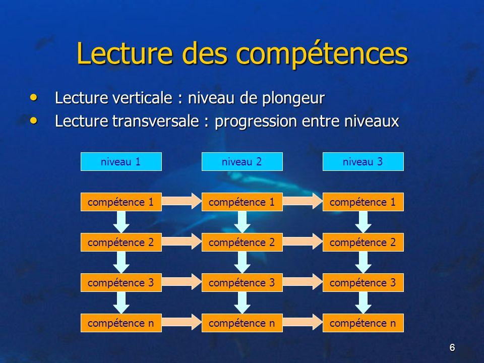 6 Lecture des compétences Lecture verticale : niveau de plongeur Lecture verticale : niveau de plongeur Lecture transversale : progression entre nivea