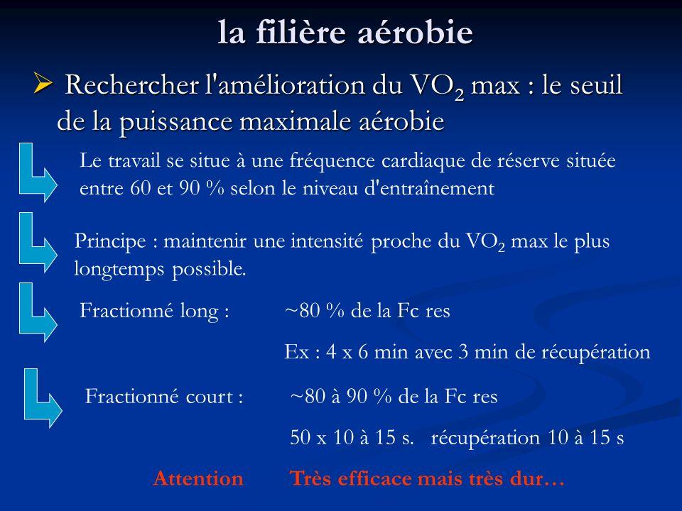 la filière aérobie la filière aérobie Rechercher l'amélioration du VO 2 max : le seuil de la puissance maximale aérobie Rechercher l'amélioration du V