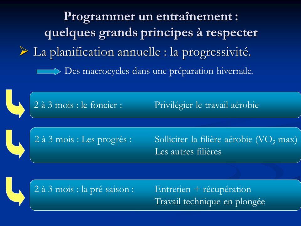 Programmer un entraînement : quelques grands principes à respecter La planification annuelle : la progressivité. La planification annuelle : la progre
