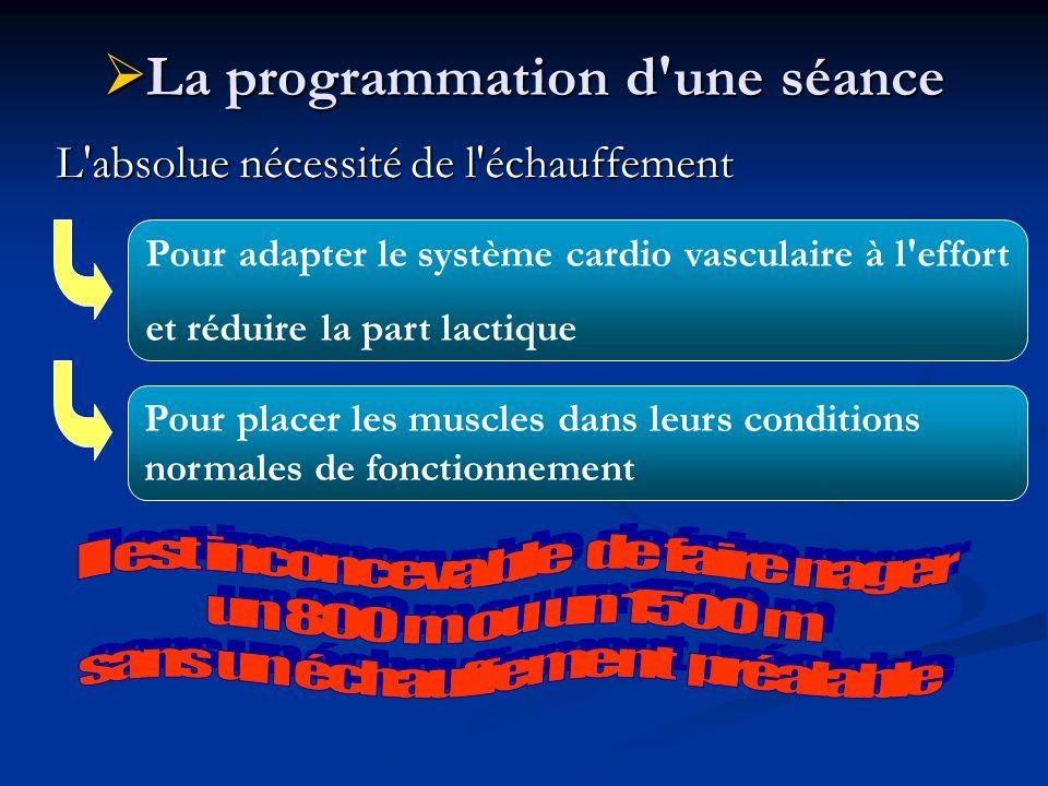La programmation d'une séance La programmation d'une séance L'absolue nécessité de l'échauffement Pour adapter le système cardio vasculaire à l'effort