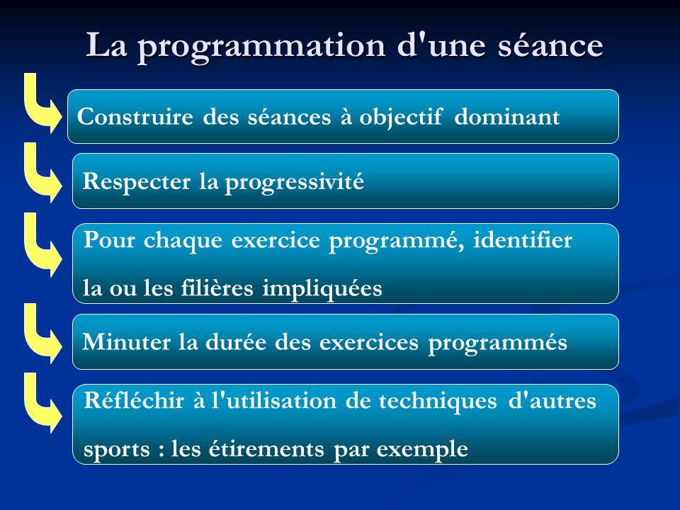 La programmation d'une séance La programmation d'une séance Construire des séances à objectif dominant Respecter la progressivité Pour chaque exercice
