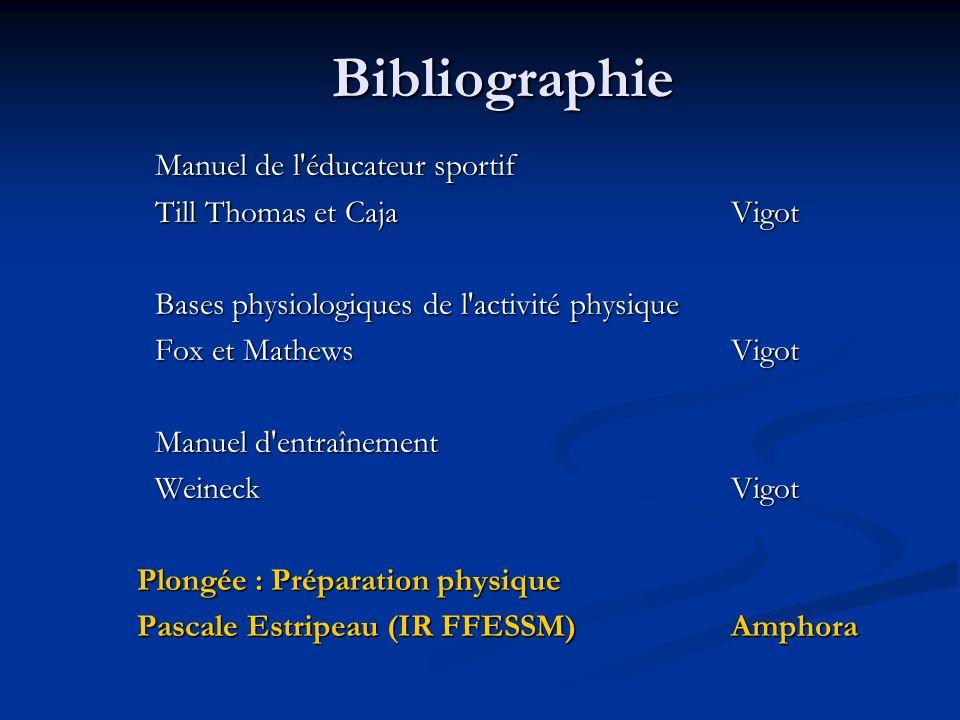 Bibliographie Manuel de l'éducateur sportif Till Thomas et CajaVigot Bases physiologiques de l'activité physique Fox et MathewsVigot Manuel d'entraîne