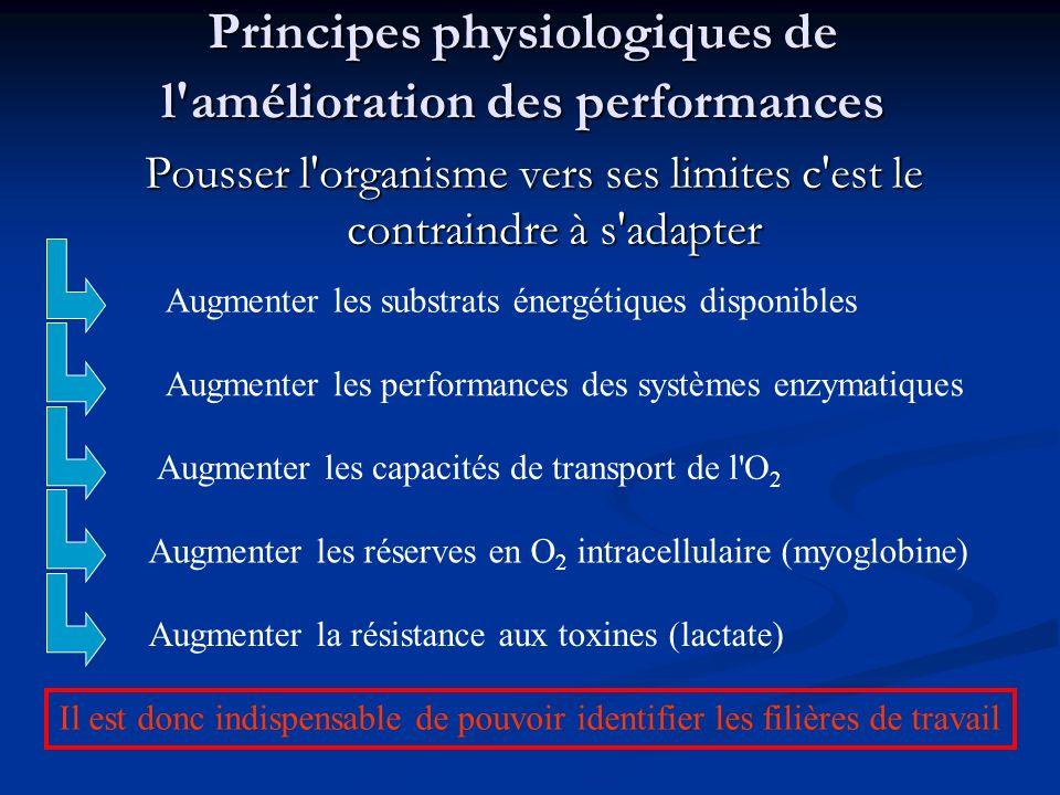 Principes physiologiques de l'amélioration des performances Pousser l'organisme vers ses limites c'est le contraindre à s'adapter Augmenter les substr