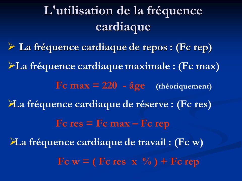 L'utilisation de la fréquence cardiaque La fréquence cardiaque de repos : (Fc rep) La fréquence cardiaque de repos : (Fc rep) La fréquence cardiaque m