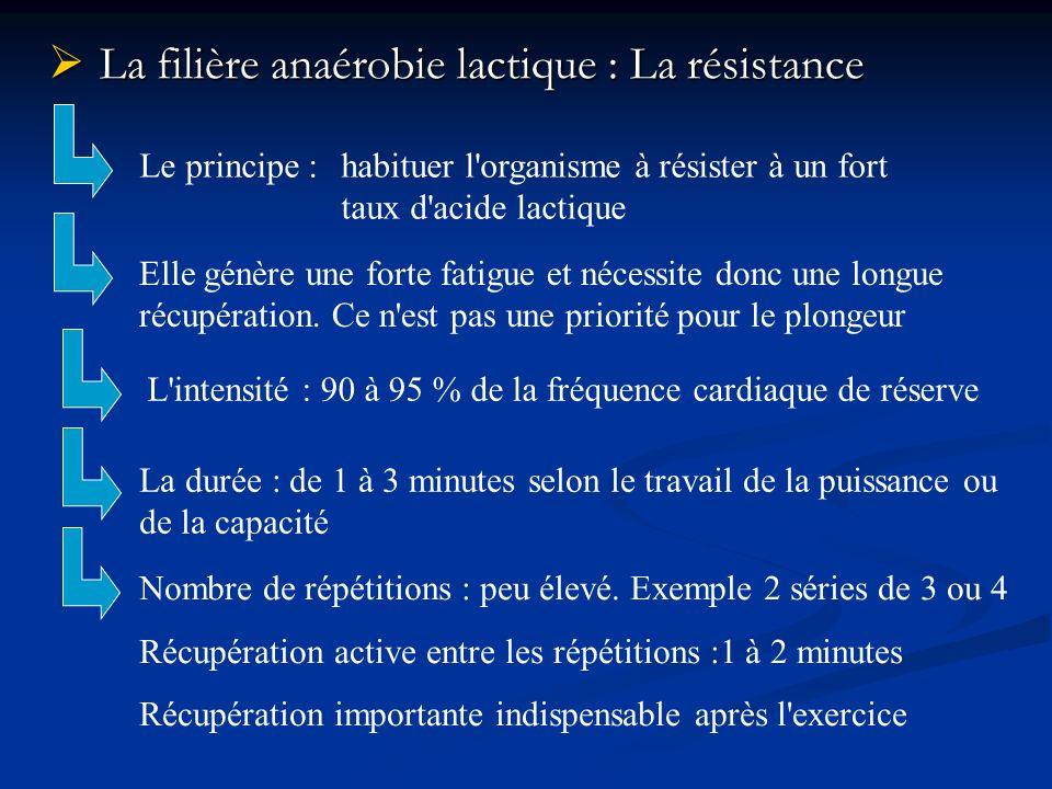 La filière anaérobie lactique : La résistance La filière anaérobie lactique : La résistance Le principe : habituer l'organisme à résister à un fort ta