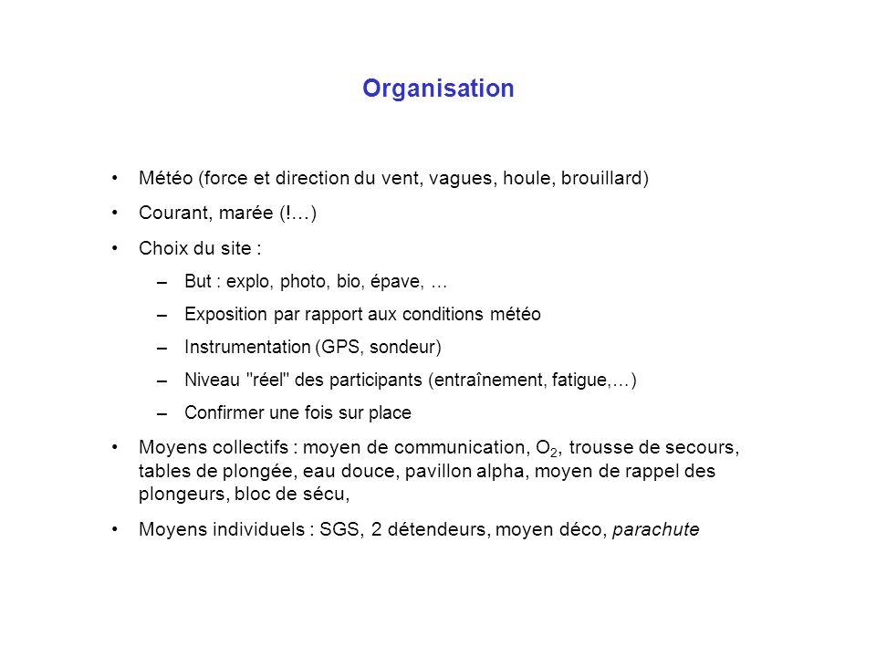Organisation Météo (force et direction du vent, vagues, houle, brouillard) Courant, marée (!…) Choix du site : –But : explo, photo, bio, épave, … –Exp