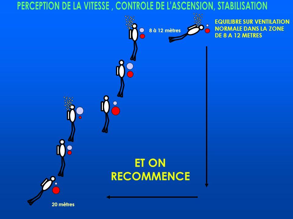 Vidage de la STAB 10à12 mètres 20 mètres ET ON RECOMMENCE