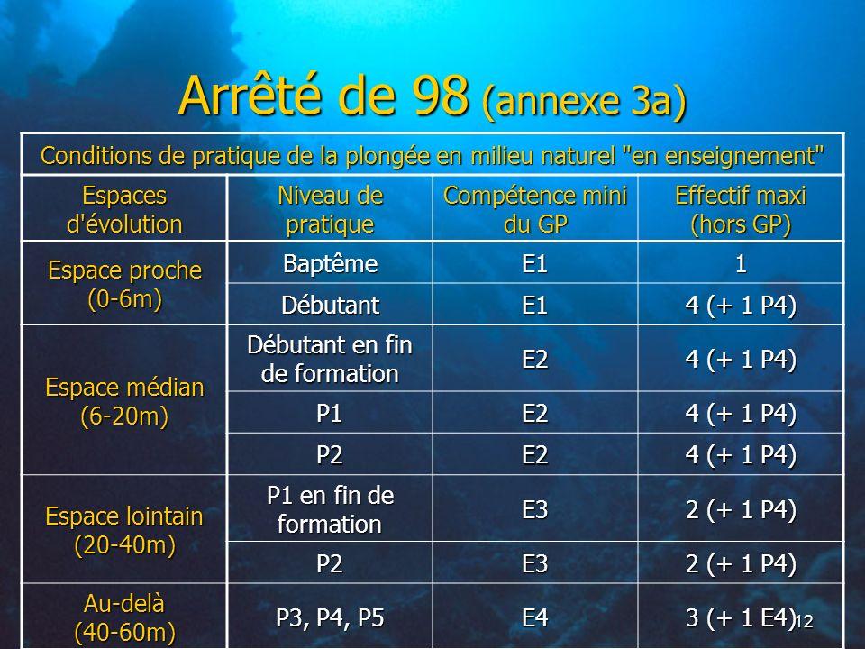 12 Arrêté de 98 (annexe 3a) Conditions de pratique de la plongée en milieu naturel