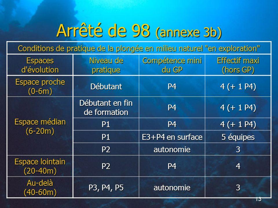 13 Arrêté de 98 (annexe 3b) Conditions de pratique de la plongée en milieu naturel