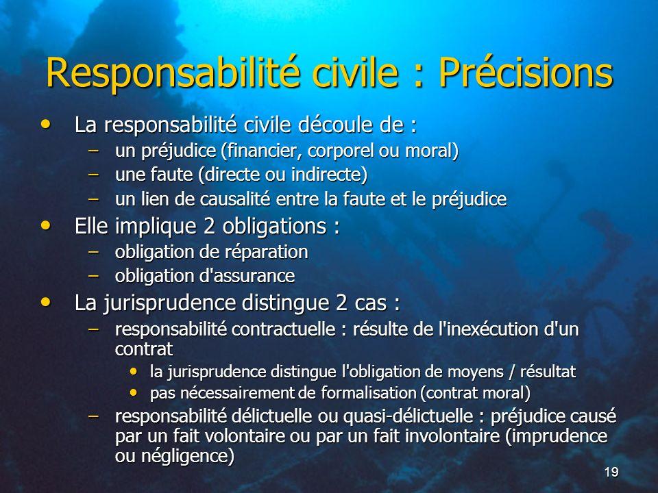 19 Responsabilité civile : Précisions La responsabilité civile découle de : La responsabilité civile découle de : –un préjudice (financier, corporel o