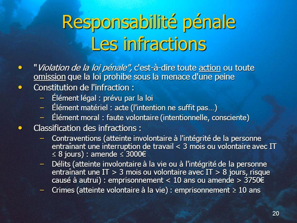 20 Responsabilité pénale Les infractions