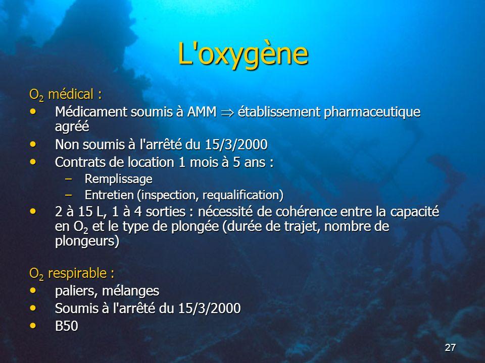 27 L'oxygène O 2 médical : Médicament soumis à AMM établissement pharmaceutique agréé Médicament soumis à AMM établissement pharmaceutique agréé Non s