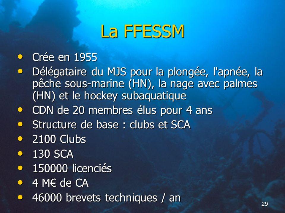 29 La FFESSM Crée en 1955 Crée en 1955 Délégataire du MJS pour la plongée, l'apnée, la pêche sous-marine (HN), la nage avec palmes (HN) et le hockey s