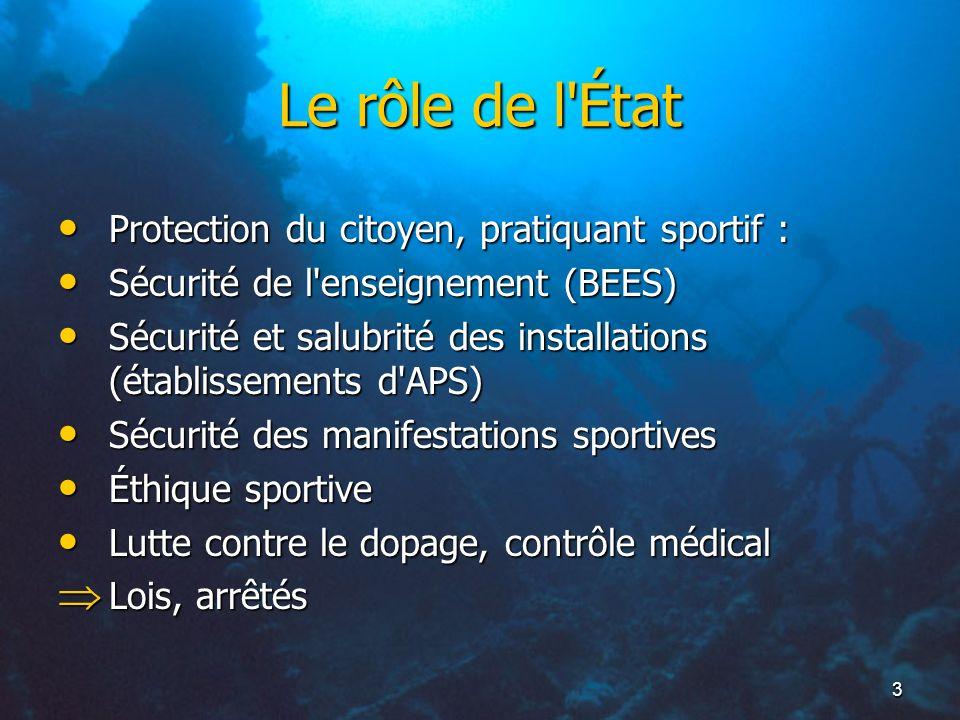 3 Le rôle de l'État Protection du citoyen, pratiquant sportif : Protection du citoyen, pratiquant sportif : Sécurité de l'enseignement (BEES) Sécurité