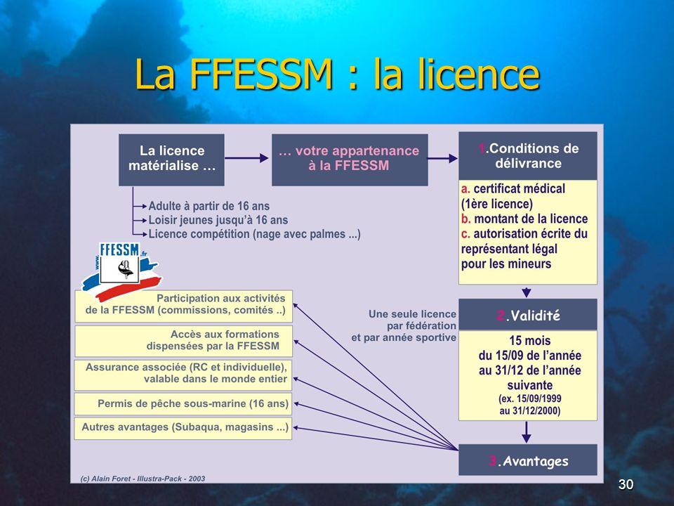 30 La FFESSM : la licence