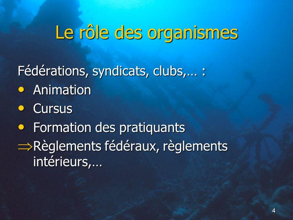 4 Le rôle des organismes Fédérations, syndicats, clubs,… : Animation Animation Cursus Cursus Formation des pratiquants Formation des pratiquants Règle