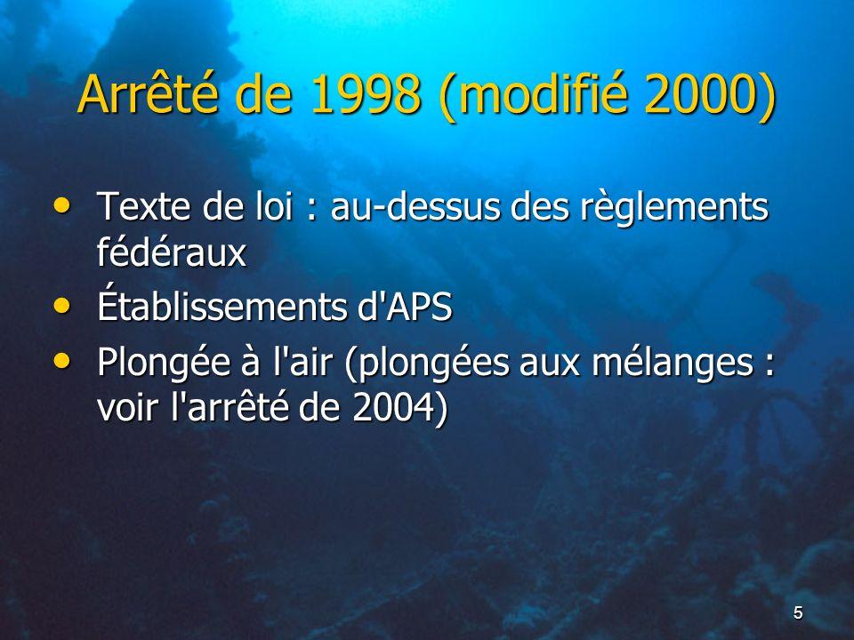 5 Arrêté de 1998 (modifié 2000) Texte de loi : au-dessus des règlements fédéraux Texte de loi : au-dessus des règlements fédéraux Établissements d'APS
