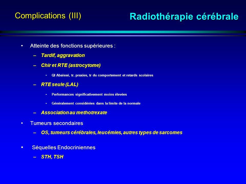 Complications (III) Atteinte des fonctions supérieures : –Tardif, aggravation –Chir et RTE (astrocytome) QI Abaissé, tr. praxies, tr du comportement e