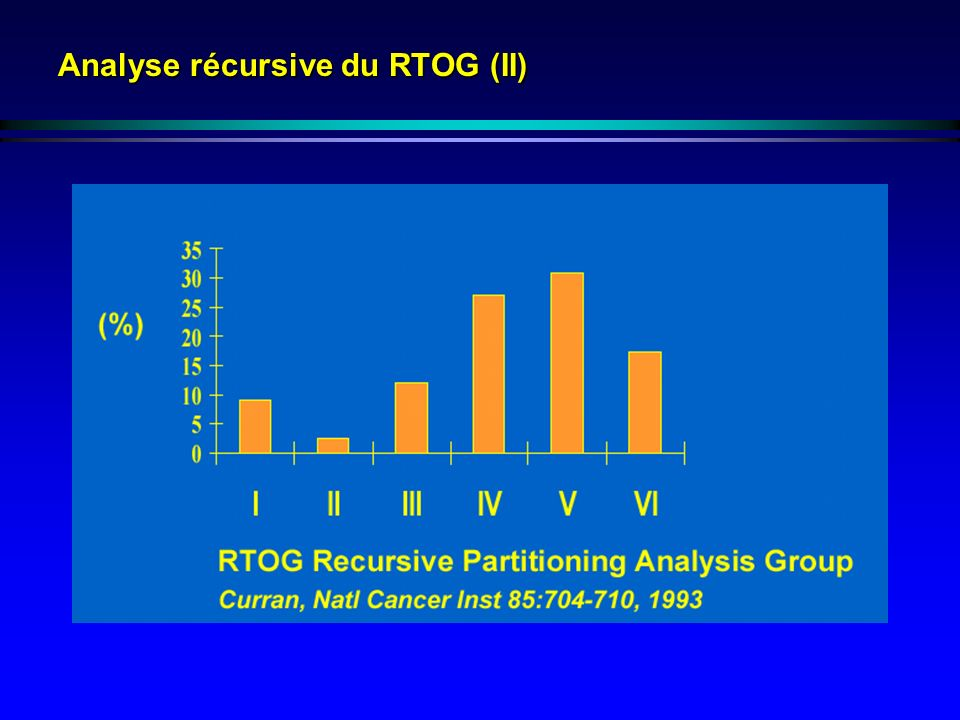 Analyse récursive du RTOG (II)