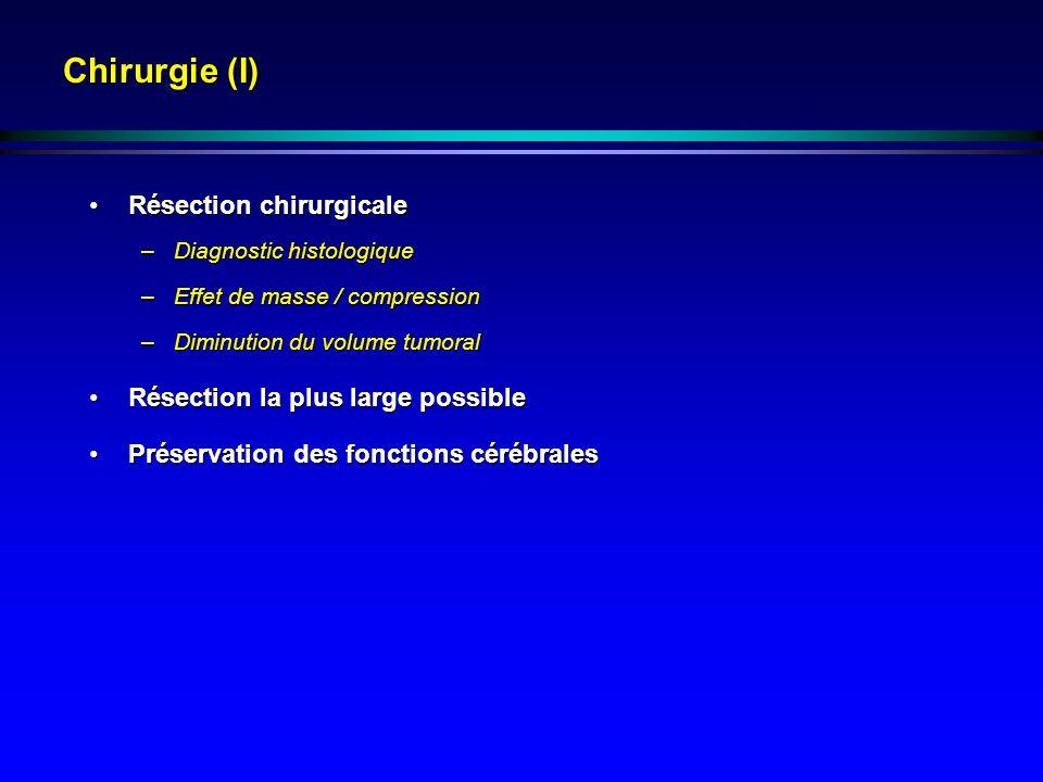 Chirurgie (I) Résection chirurgicaleRésection chirurgicale –Diagnostic histologique –Effet de masse / compression –Diminution du volume tumoral Résection la plus large possibleRésection la plus large possible Préservation des fonctions cérébralesPréservation des fonctions cérébrales