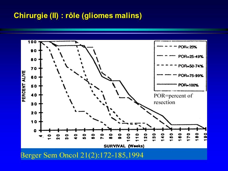 Chirurgie (II) : rôle (gliomes malins)