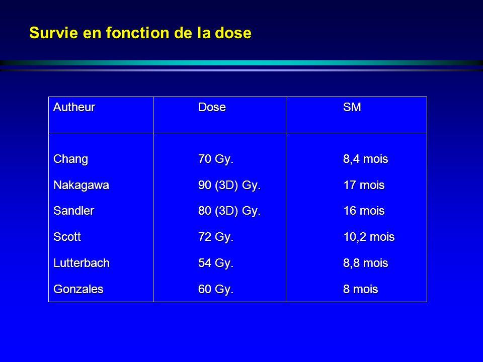 Survie en fonction de la dose AutheurDoseSM Chang70 Gy.8,4 mois Nakagawa90 (3D) Gy. 17 mois Sandler80 (3D) Gy.16 mois Scott72 Gy.10,2 mois Lutterbach5