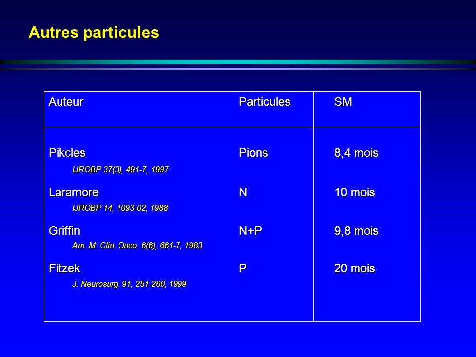 Autres particules AuteurParticulesSM PikclesPions8,4 mois IJROBP 37(3), 491-7, 1997 LaramoreN10 mois IJROBP 14, 1093-02, 1988 GriffinN+P9,8 mois Am. M