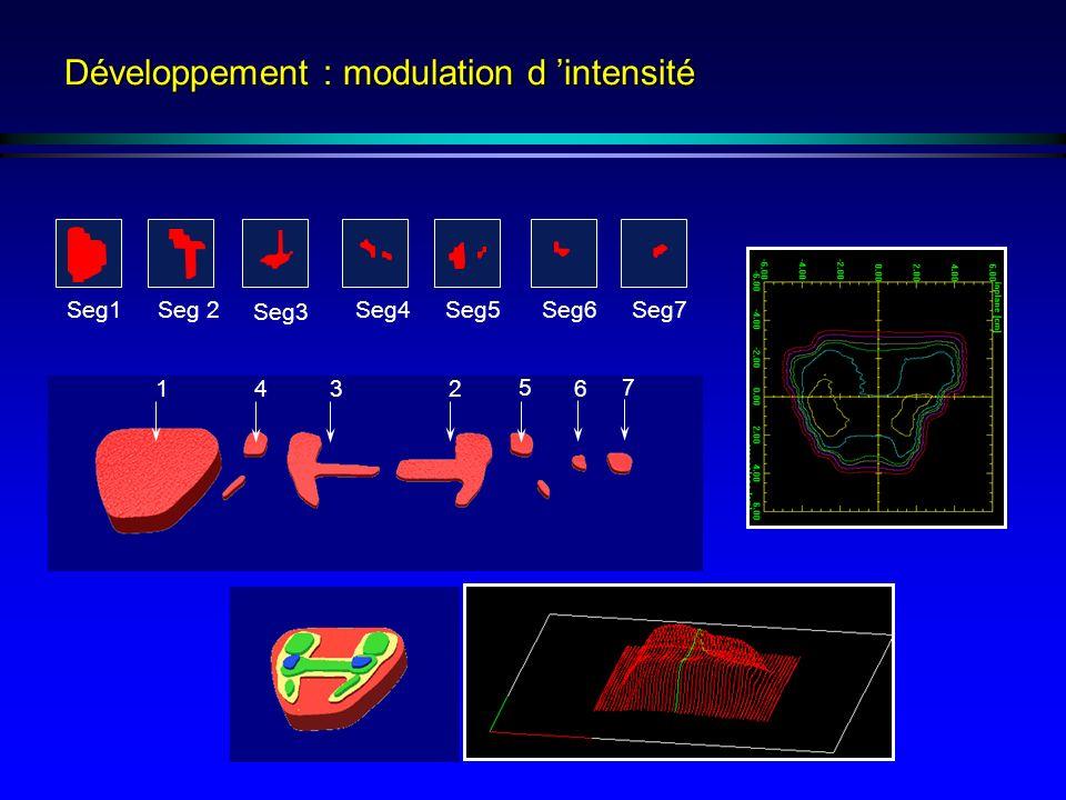 Développement : modulation d intensité Seg1Seg 2 Seg3 Seg4Seg5Seg6 Seg7 1432 5 6 7