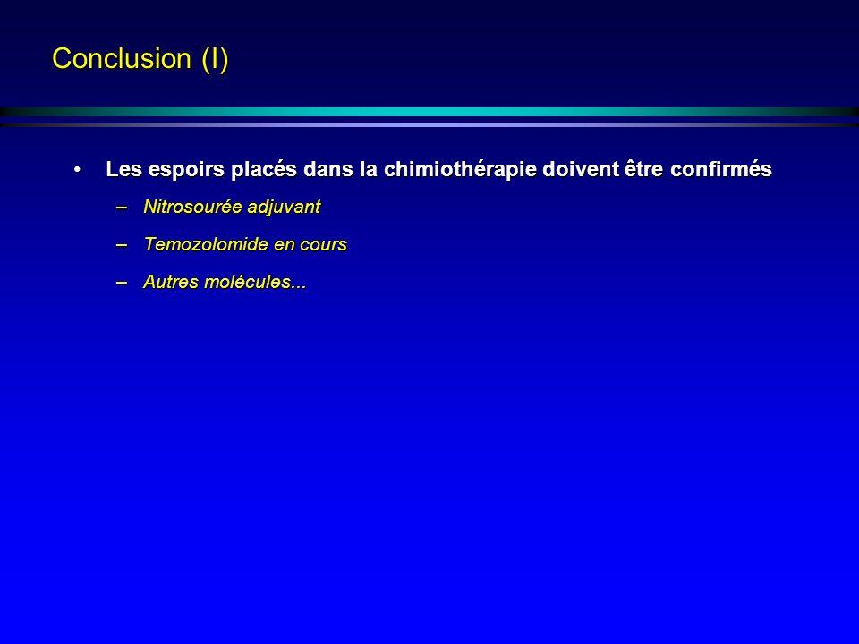 Conclusion (I) Les espoirs placés dans la chimiothérapie doivent être confirmésLes espoirs placés dans la chimiothérapie doivent être confirmés –Nitrosourée adjuvant –Temozolomide en cours –Autres molécules...