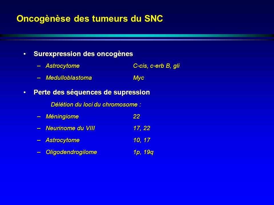 Oncogènèse des tumeurs du SNC Surexpression des oncogènesSurexpression des oncogènes –AstrocytomeC-cis, c-erb B, gli –Medulloblastoma Myc Perte des séquences de supressionPerte des séquences de supression Délétion du loci du chromosome : Délétion du loci du chromosome : –Méningiome22 –Neurinome du VIII17, 22 –Astrocytome10, 17 –Oligodendrogilome1p, 19q