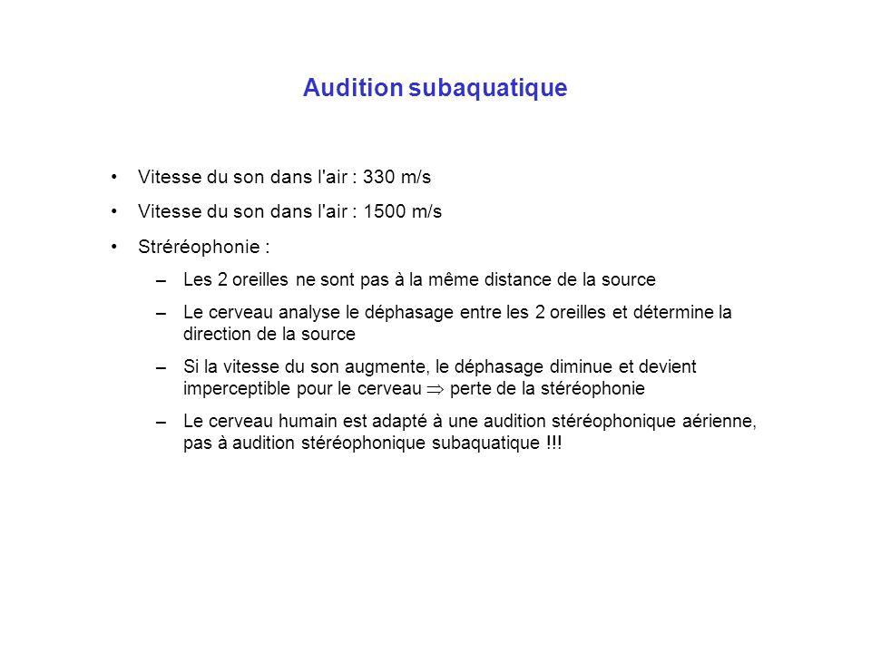 Audition subaquatique Vitesse du son dans l'air : 330 m/s Vitesse du son dans l'air : 1500 m/s Stréréophonie : –Les 2 oreilles ne sont pas à la même d