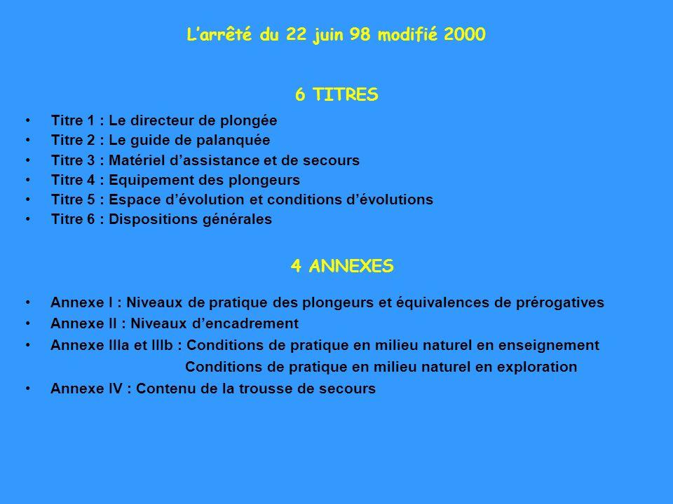 Larrêté du 22 juin 98 modifié 2000 6 TITRES Titre 1 : Le directeur de plongée Titre 2 : Le guide de palanquée Titre 3 : Matériel dassistance et de sec