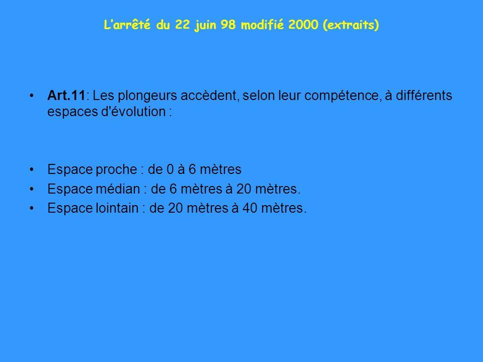 Larrêté du 22 juin 98 modifié 2000 (extraits) Art.11: Les plongeurs accèdent, selon leur compétence, à différents espaces d'évolution : Espace proche