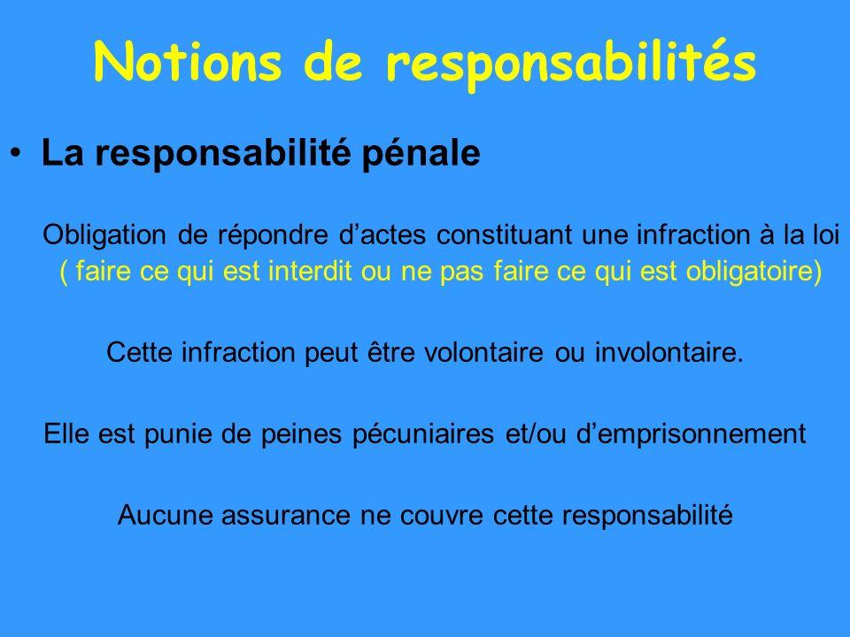 Notions de responsabilités La responsabilité pénale Obligation de répondre dactes constituant une infraction à la loi ( faire ce qui est interdit ou n