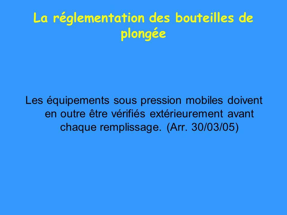 La réglementation des bouteilles de plongée Les équipements sous pression mobiles doivent en outre être vérifiés extérieurement avant chaque remplissa