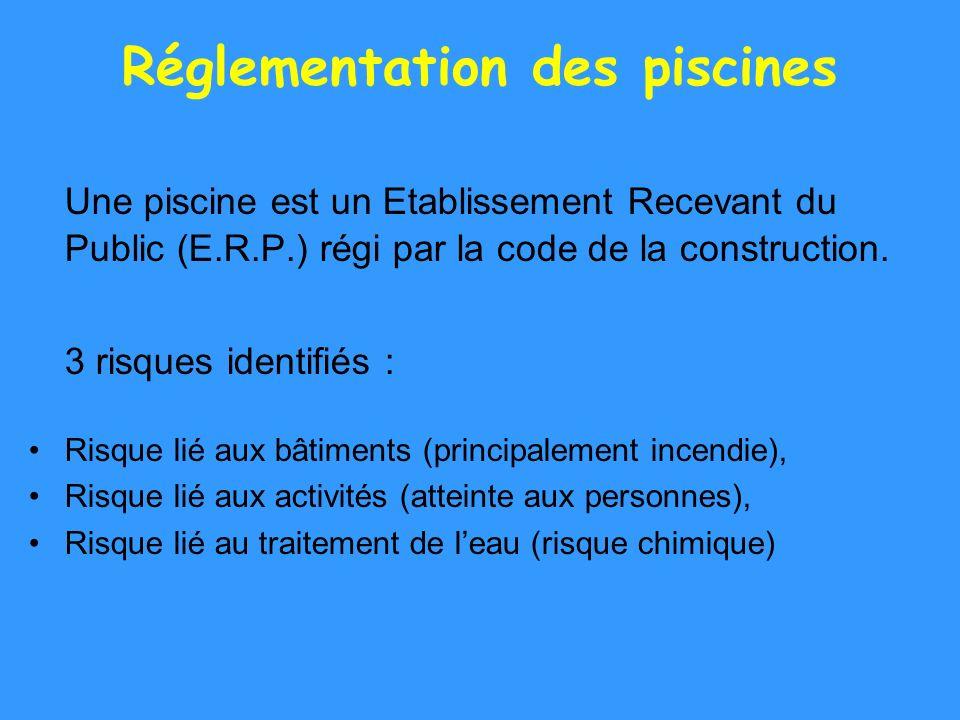 Réglementation des piscines Une piscine est un Etablissement Recevant du Public (E.R.P.) régi par la code de la construction. 3 risques identifiés : R