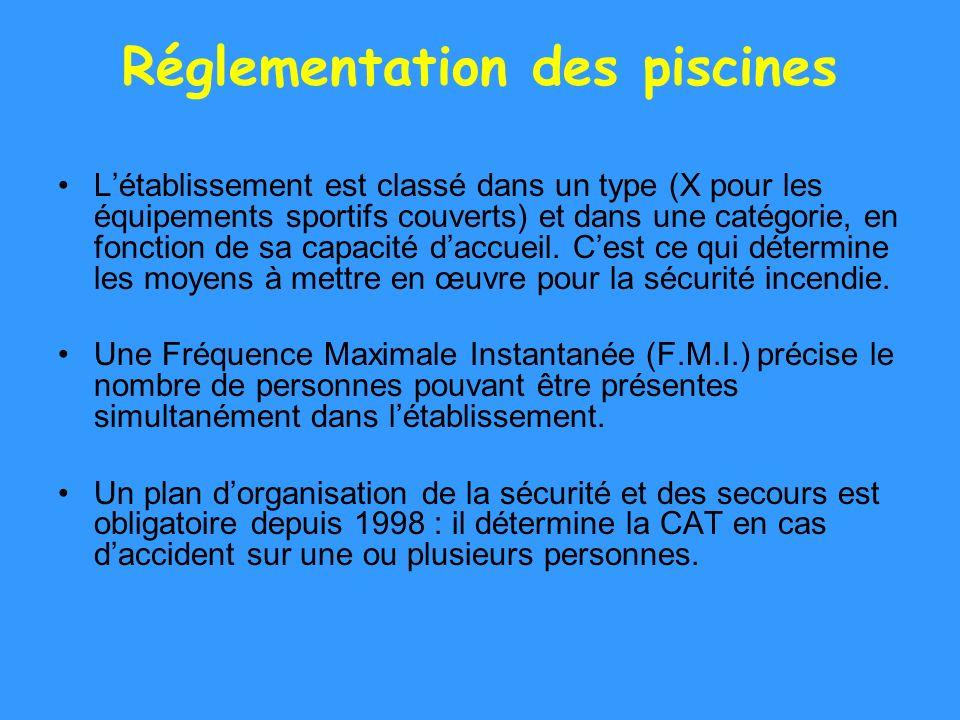 Réglementation des piscines Létablissement est classé dans un type (X pour les équipements sportifs couverts) et dans une catégorie, en fonction de sa