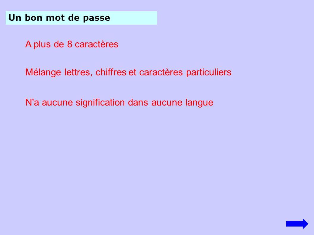 Un bon mot de passe A plus de 8 caractères Mélange lettres, chiffres et caractères particuliers N'a aucune signification dans aucune langue