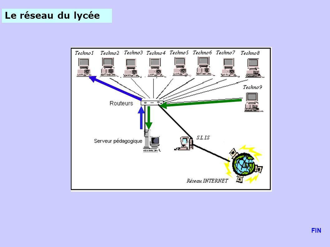 Le réseau du lycée FIN