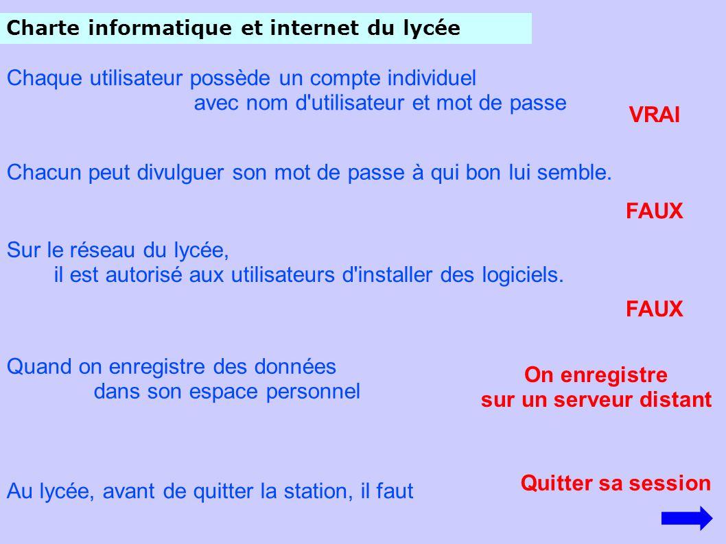 Charte informatique et internet du lycée Sur le réseau du lycée, il est autorisé aux utilisateurs d'installer des logiciels. VRAI FAUX Chaque utilisat