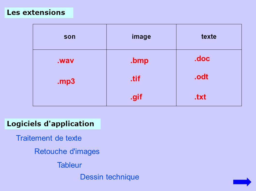 sonimagetexte.mp3.tif.wav.bmp.doc.txt.odt Logiciels d'application Les extensions.gif Traitement de texte Retouche d'images Tableur Dessin technique